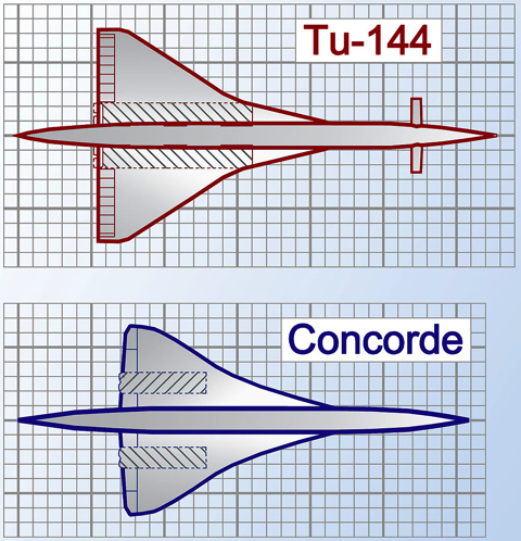 1024px-Tu-144_Concorde.jpg