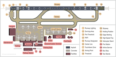 1920px-Airport_infrastructure.png