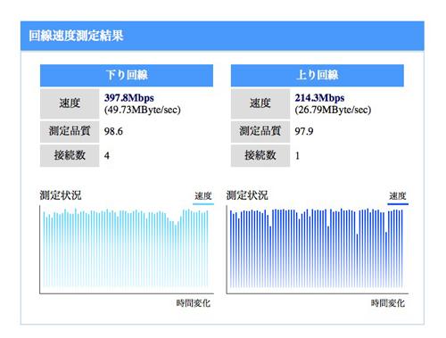 回線速度測定_01.jpg