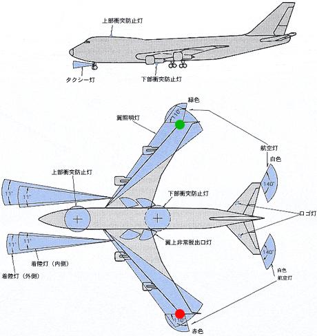 様々な航法灯.jpg