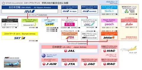 日本の航空会社.jpg