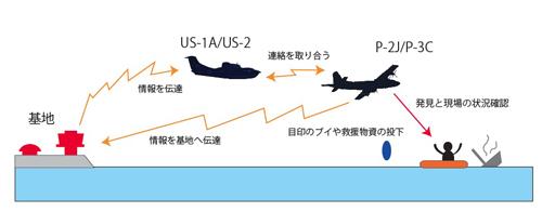 US-2RESCUE3.jpg